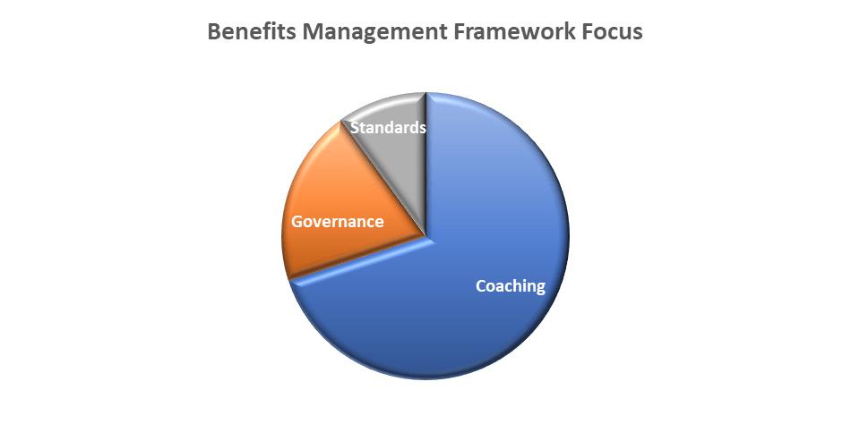 Benefits Management Framework Focus
